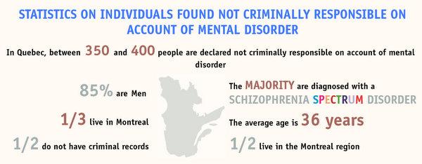 brain behind bars stats prisons