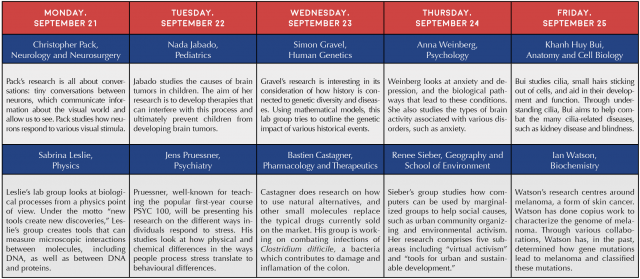 Click to enlarge: Here is a selection of researchers to be featured throughout the week!