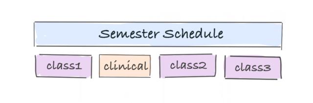 example U2 nursing student schedule